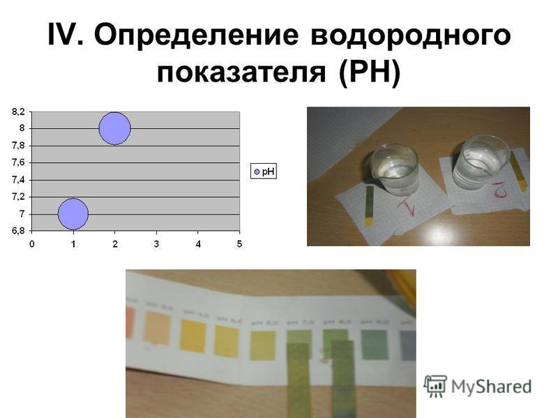 IV. Определение водородного показателя (РН)