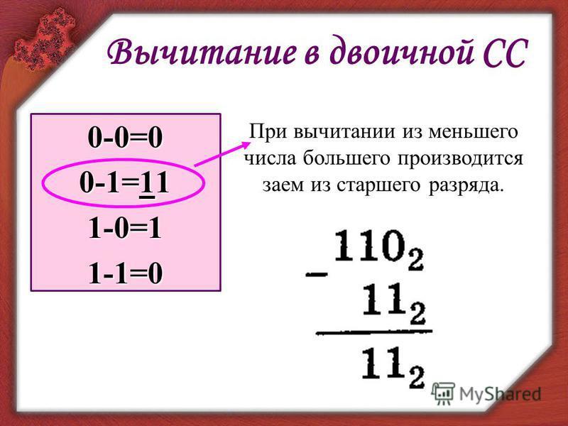 Вычитание в двоичной СС 0-0=0 0-1=11 1-0=11-1=0 При вычитании из меньшего числа большего производится заем из старшего разряда.