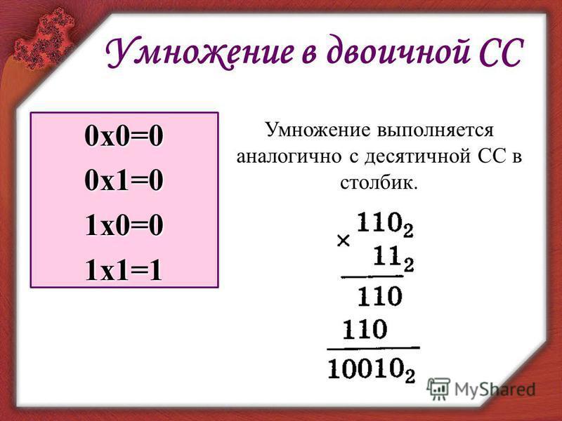 Умножение в двоичной СС 0x0=0 0x1=0 1x0=0 1x1=1 Умножение выполняется аналогично с десятичной СС в столбик.