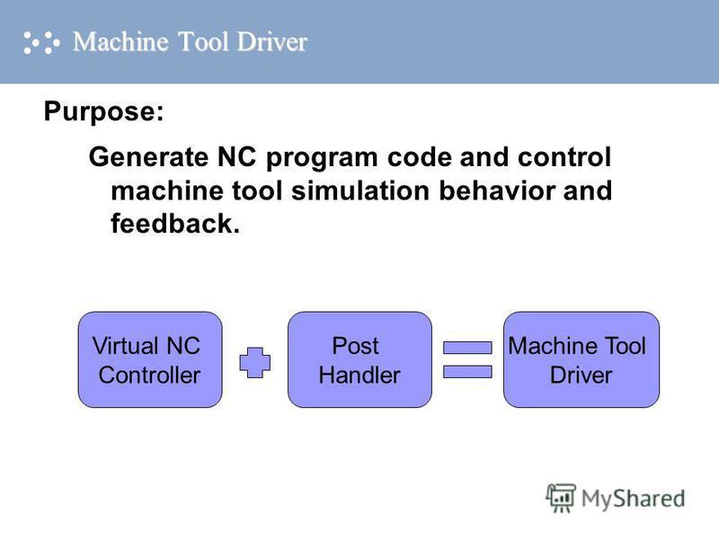 Machine Tool Driver Purpose: Generate NC program code and control machine tool simulation behavior and feedback. Virtual NC Controller Post Handler Machine Tool Driver