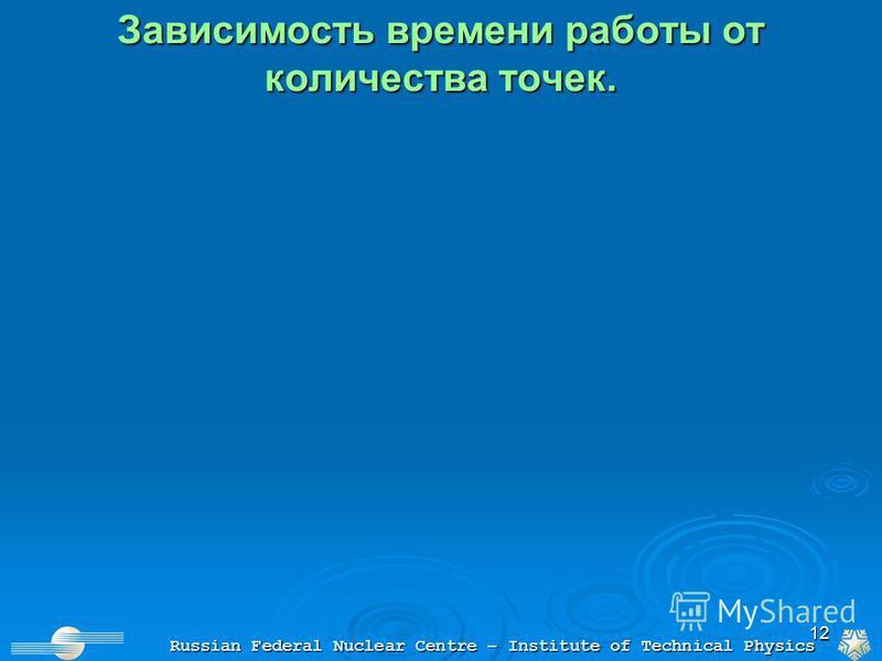 12 Зависимость времени работы от количества точек. Russian Federal Nuclear Centre – Institute of Technical Physics