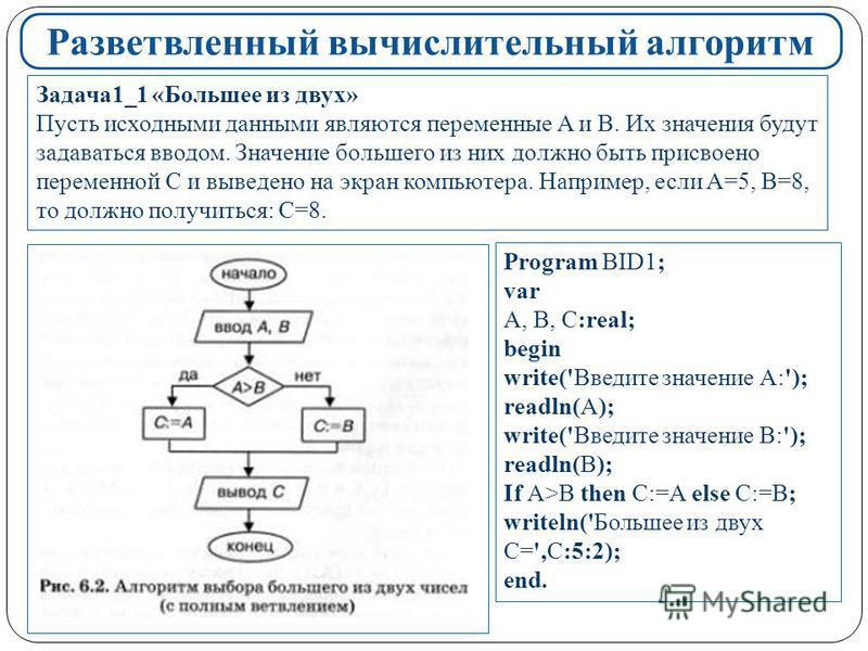 Разветвленный вычислительный алгоритм Задача 1_1 «Большее из двух» Пусть исходными данными являются переменные A и B. Их значения будут задаваться вводом. Значение большего из них должно быть присвоено переменной C и выведено на экран компьютера. Нап