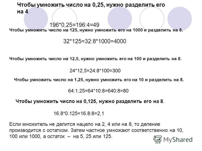 Чтобы умножить число на 0,25, нужно разделить его на 4. 196*0,25=196:4=49 Чтобы умножить число на 125, нужно умножить его на 1000 и разделить на 8. 32*125=32:8*1000=4000 Чтобы умножить число на 12,5, нужно умножить его на 100 и разделить на 8. 24*12,