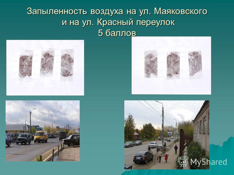 Запыленность воздуха на ул. Маяковского и на ул. Красный переулок 5 баллов