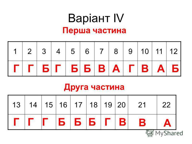 Варіант ІV 123456789101112 Перша частина ГГБГББВАГВАБ Друга частина 13141516171819202122 ГГГБББГВ В А