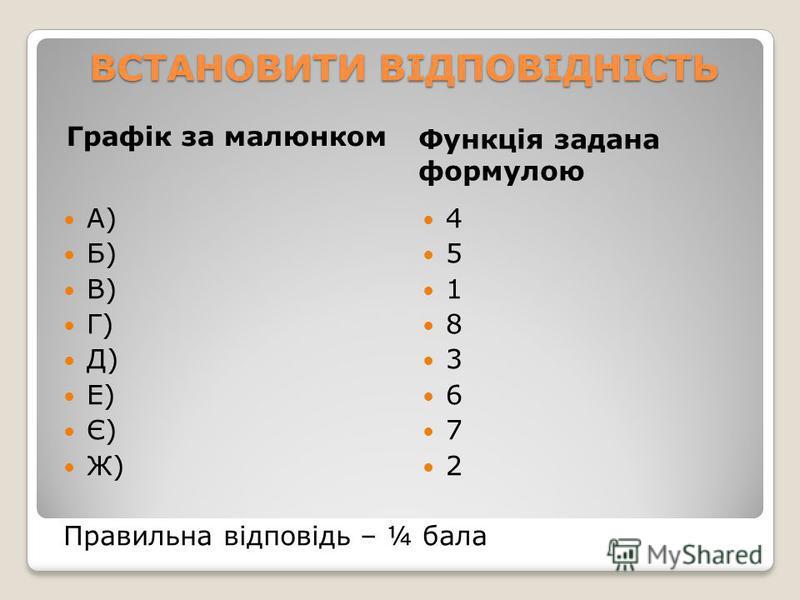 ВСТАНОВИТИ ВІДПОВІДНІСТЬ ВСТАНОВИТИ ВІДПОВІДНІСТЬ Графік за малюнком Функція задана формулою А) Б) В) Г) Д) Е) Є) Ж) Правильна відповідь – ¼ бала 4 5 1 8 3 6 7 2