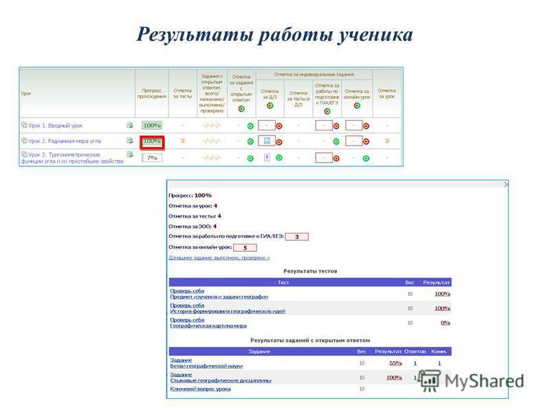 Результаты работы ученика