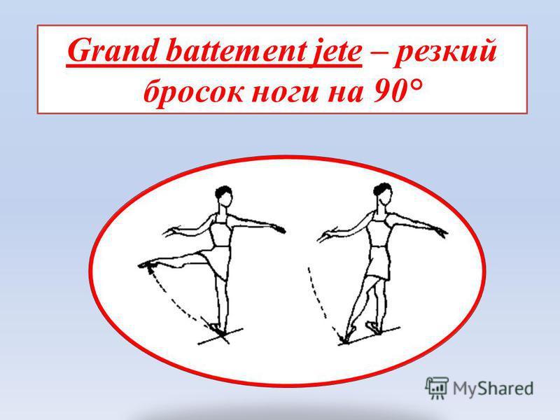 Grand battement jete – резкий бросок ноги на 90°