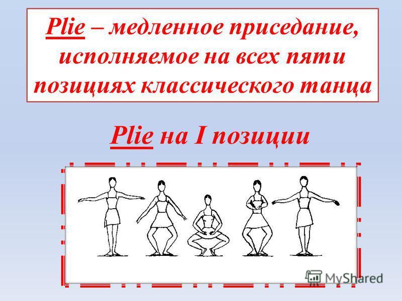 Plie на I позиции Plie – медленное приседание, исполняемое на всех пяти позициях классического танца