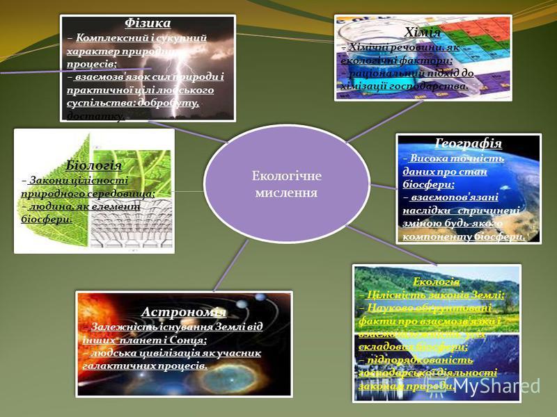 Екологічне мислення Екологічне мислення Фізика – Комплексний і сукупний характер природних процесів; – взаємозв'язок сил природи і практичної цілі людського суспільства: добробуту, достатку. Фізика – Комплексний і сукупний характер природних процесів