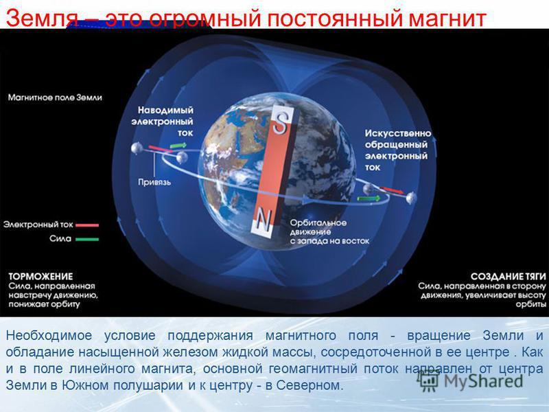 Земля – это огромный постоянный магнит Необходимое условие поддержания магнитного поля - вращение Земли и обладание насыщенной железом жидкой массы, сосредоточенной в ее центре. Как и в поле линейного магнита, основной геомагнитный поток направлен от