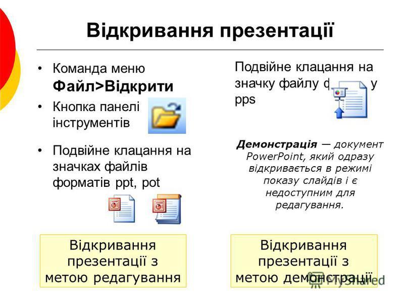Відкривання презентації Команда меню Файл>Відкрити Кнопка панелі інструментів Подвійне клацання на значках файлів форматів ppt, pot Відкривання презентації з метою редагування Подвійне клацання на значку файлу формату pps Демонстрація документ PowerP