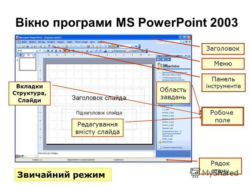 Вікно програми MS PowerPoint 2003 Звичайний режим Заголовок Меню Панель інструментів Рядок стану Редагування вмісту слайда Область завдань Вкладки Структура, Слайди Робоче поле