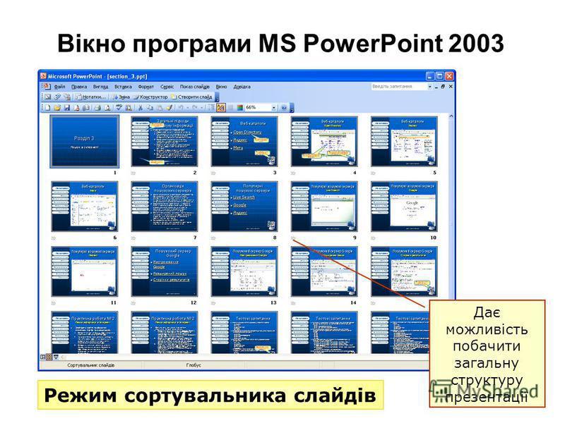 Вікно програми MS PowerPoint 2003 Режим сортувальника слайдів Дає можливість побачити загальну структуру презентації
