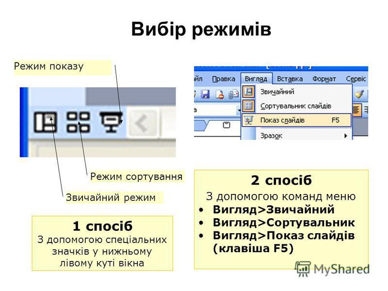 Вибір режимів 1 спосіб З допомогою спеціальних значків у нижньому лівому куті вікна Режим показу Звичайний режим Режим сортування 2спосіб З допомогою команд меню Вигляд>Звичайний Вигляд>Сортувальник Вигляд>Показ слайдів (клавіша F5)