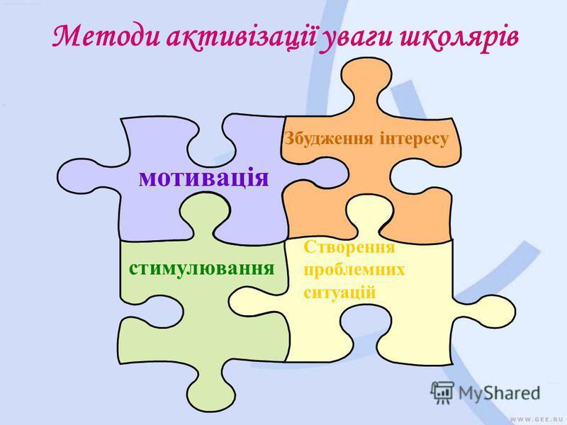 Методи активізації уваги школярів мотивація Збудження інтересу Створення проблемних ситуацій стимулювання