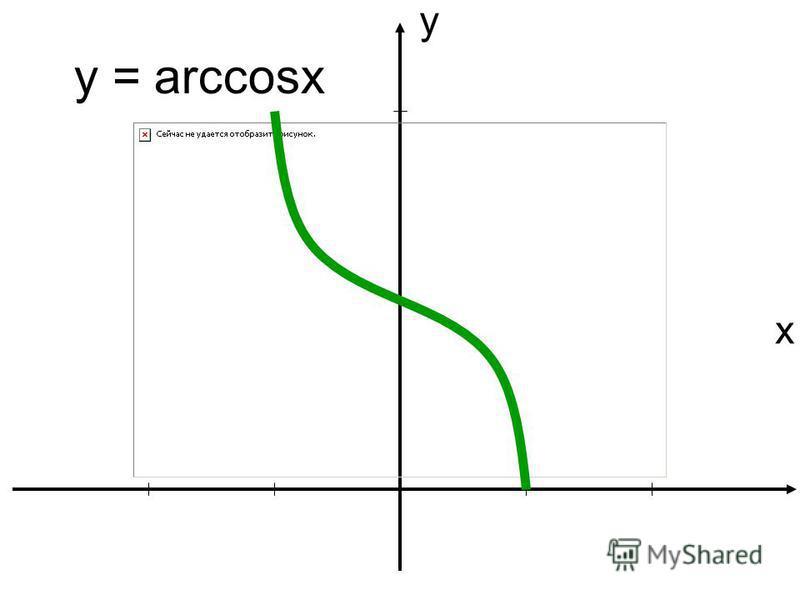 у х y = arccosx