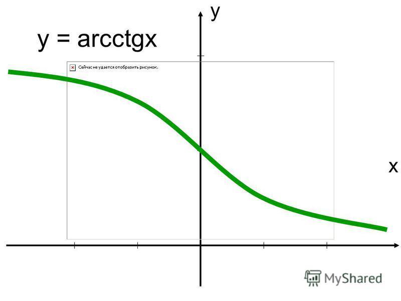 у х y = arcctgx