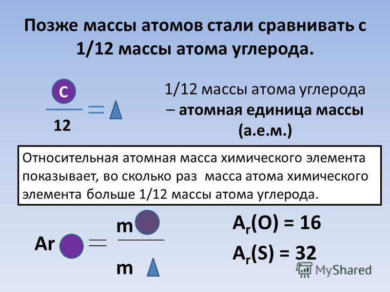 Позже массы атомов стали сравнивать с 1/12 массы атома углерода. Ar m m С 12 1/12 массы атома углерода – атомная единица массы (а.е.м.) Относительная атомная масса химического элемента показывает, во сколько раз масса атома химического элемента больш