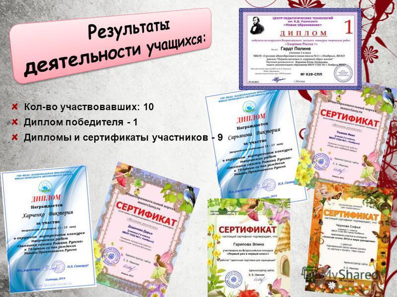 Кол-во участвовавших: 10 Диплом победителя - 1 Дипломы и сертификаты участников - 9
