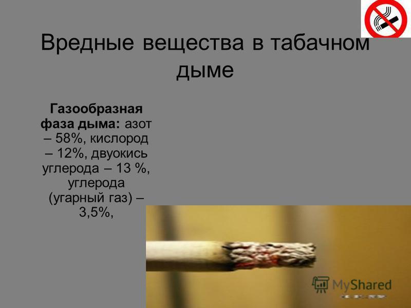Вредные вещества в табачном дыме Газообразная фаза дыма: азот – 58%, кислород – 12%, двуокись углерода – 13 %, углерода (угарный газ) – 3,5%,