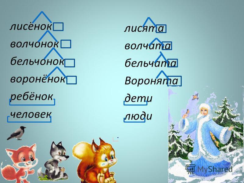 лисёнок волчонок бельчонок воронёнок ребёнок человек лисята волчата бельчата Воронята дети люди