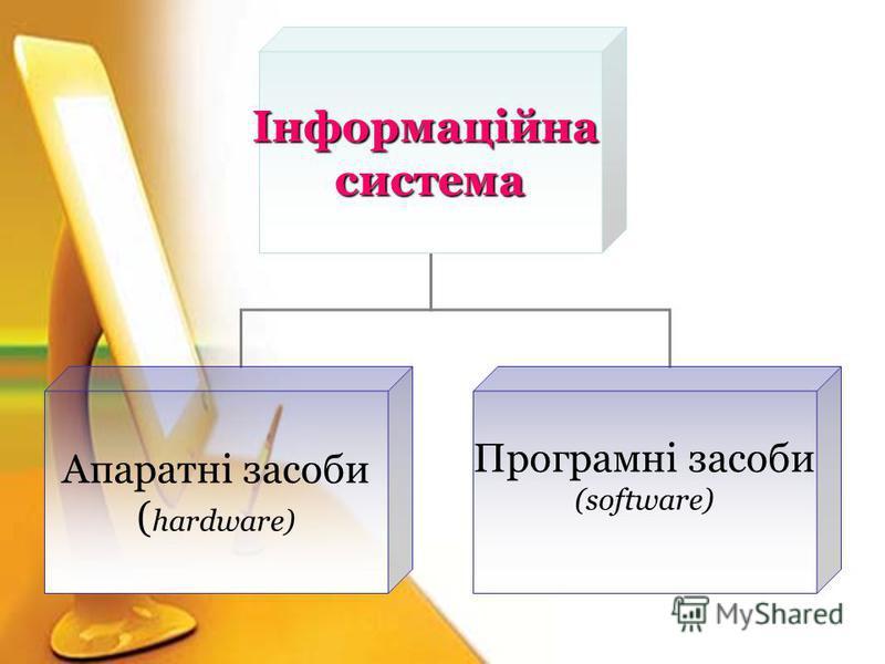 Інформаційнасистема Апаратні засоби ( hardware) Програмні засоби (software)