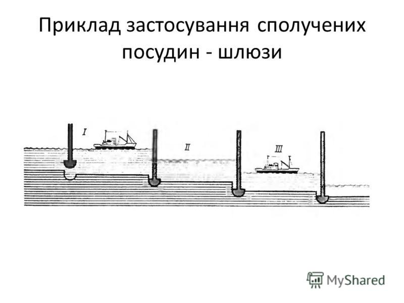 Приклад застосування сполучених посудин - шлюзи