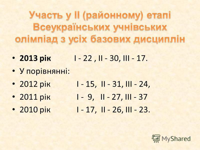 2013 рік І - 22, ІІ - 30, ІІІ - 17. У порівнянні: 2012 рік І - 15, ІІ - 31, ІІІ - 24, 2011 рік І - 9, ІІ - 27, ІІІ - 37 2010 рік І - 17, ІІ - 26, ІІІ - 23.