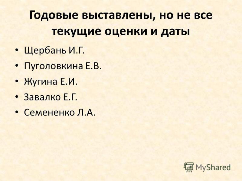 Годовые выставлены, но не все текущие оценки и даты Щербань И.Г. Пуголовкина Е.В. Жугина Е.И. Завалко Е.Г. Семененко Л.А.