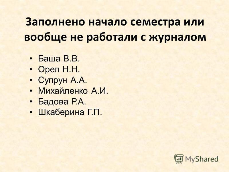 Заполнено начало семестра или вообще не работали с журналом Баша В.В. Орел Н.Н. Супрун А.А. Михайленко А.И. Бадова Р.А. Шкаберина Г.П.