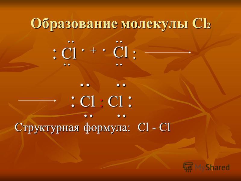 Образование молекулы Cl 2........ : Cl. +. Cl : : Cl. +. Cl :........ : Cl : Cl : : Cl : Cl :........ Структурная формула: Cl - Cl