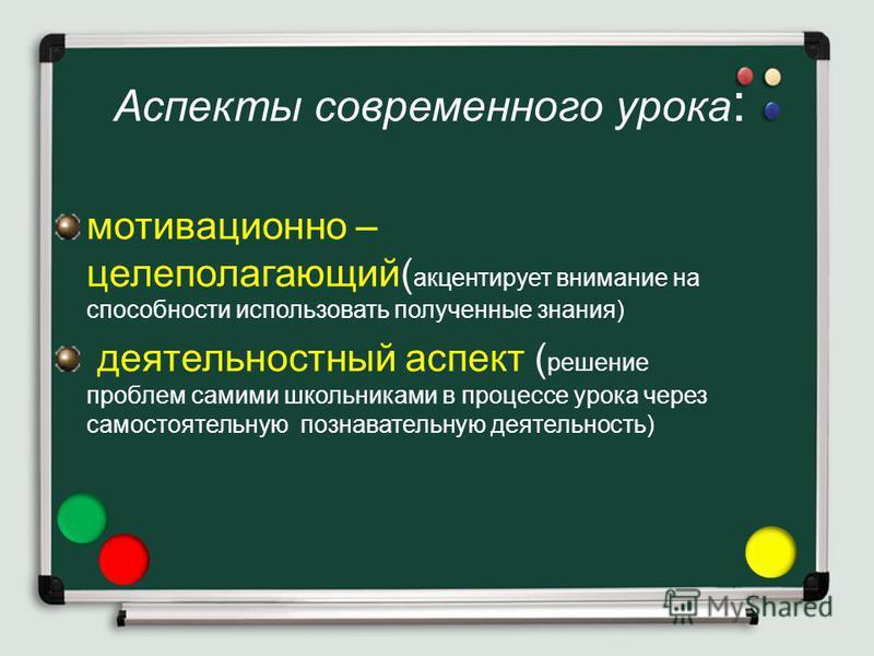 Аспекты современного урока : мотивационно – целеполагающий( акцентирует внимание на способности использовать полученные знания) деятельностный аспект ( решение проблем самими школьниками в процессе урока через самостоятельную познавательную деятельно
