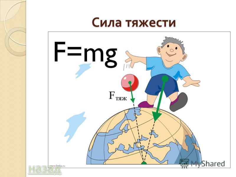 Сила тяжести F=mg
