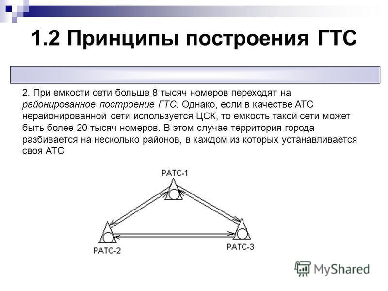 1.2 Принципы построения ГТС 2. При емкости сети больше 8 тысяч номеров переходят на районированное построение ГТС. Однако, если в качестве АТС нерайонированной сети используется ЦСК, то емкость такой сети может быть более 20 тысяч номеров. В этом слу