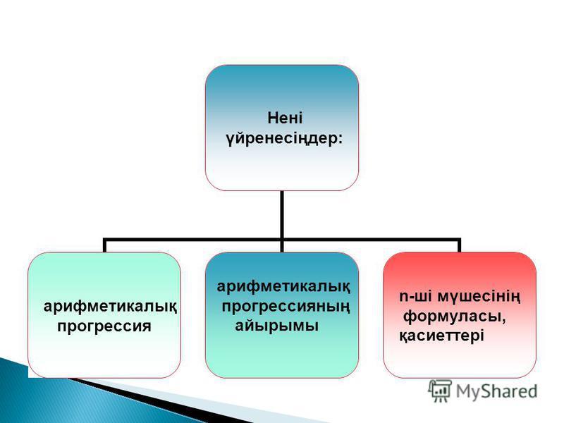 Нені үйренесіңдер: арифметикалық прогрессия арифметикалық прогрессияның айырымы n-ші мүшесінің формуласы, қасиеттері