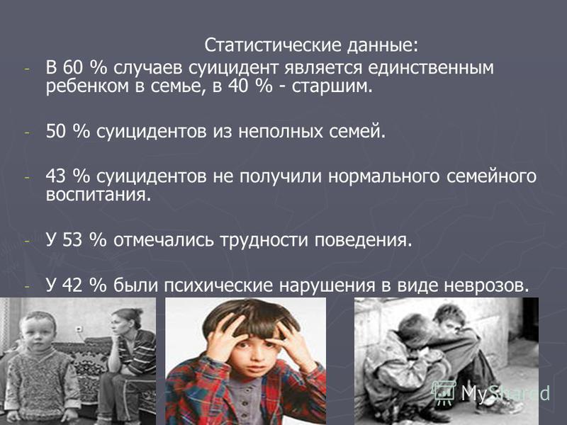 Статистические данные: - - В 60 % случаев суицидент является единственным ребенком в семье, в 40 % - старшим. - - 50 % суицидентов из неполных семей. - - 43 % суицидентов не получили нормального семейного воспитания. - - У 53 % отмечались трудности п