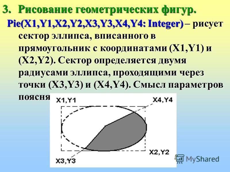 геометрических фигур. Ellipse (X1,Y1,X2,Y2, : Integer) – рисует эллипс, вписанный в прямоугольник с левым верхним углом в точке (X1,Y1) и нижним правым углом в точке (X2,Y2). Эллипс рисуется текущими пером и кистью. Смысл параметров поясняет рисунок:
