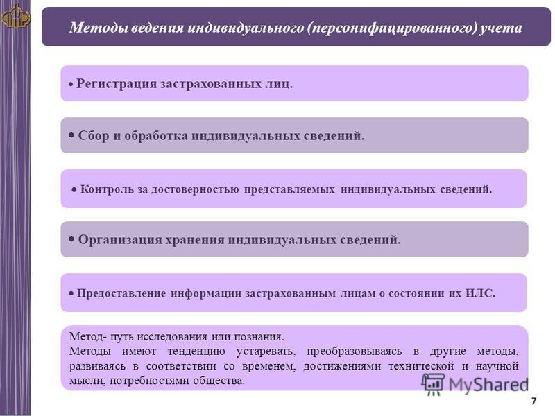 Инструкция О Порядке Ведения Индивидуального Персонифицированного Учета - фото 3