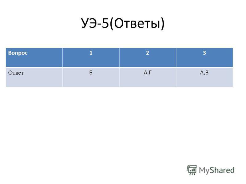УЭ-5(Ответы) Вопрос 123 Ответ БА,ГА,В