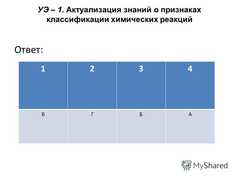 УЭ – 1. Актуализация знаний о признаках классификации химических реакций Ответ: 1234 ВГБА
