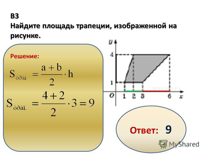 B3 Найдите площадь трапеции, изображенной на рисунке. Решение: Ответ: 9
