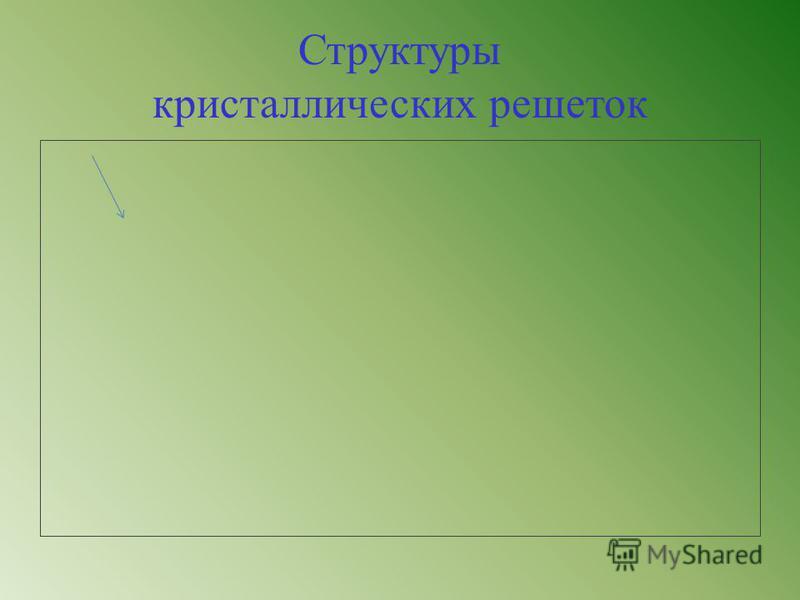Структуры кристаллических решеток