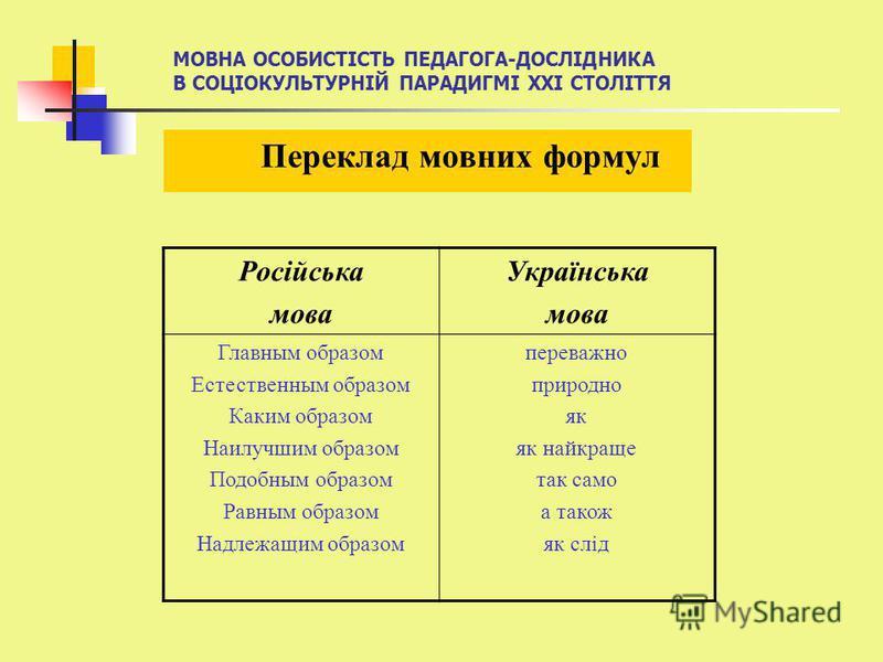 МОВНА ОСОБИСТІСТЬ ПЕДАГОГА-ДОСЛІДНИКА В СОЦІОКУЛЬТУРНІЙ ПАРАДИГМІ ХХІ СТОЛІТТЯ Переклад мовних формул Російська мова Українська мова Главным образом Естественным образом Каким образом Наилучшим образом Подобным образом Равным образом Надлежащим образ