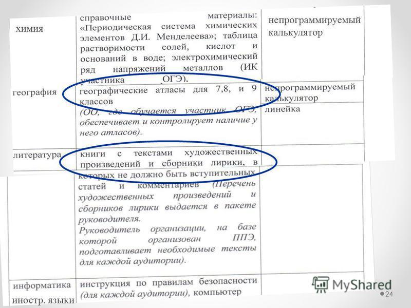 24 химия непрограммируемый калькулятор иностр. языки