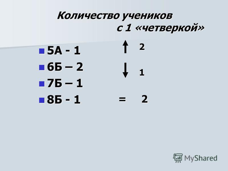 Количество учеников с 1 «четверкой» 5А - 1 5А - 1 6Б – 2 6Б – 2 7Б – 1 7Б – 1 8Б - 1 8Б - 1 2 1 = 2