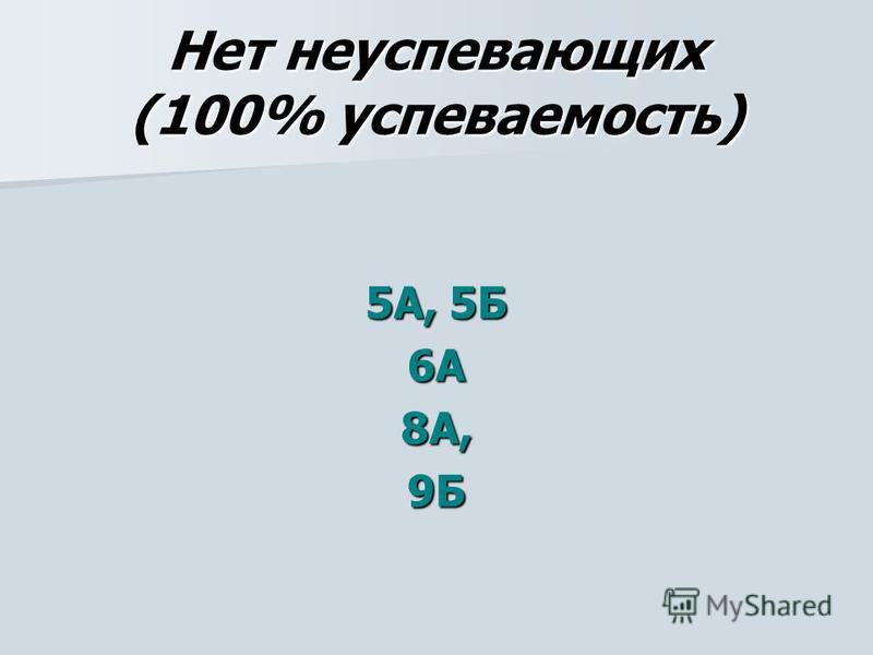 Нет неуспевающих (100% успеваемость) 5А, 5Б 6А8А,9Б