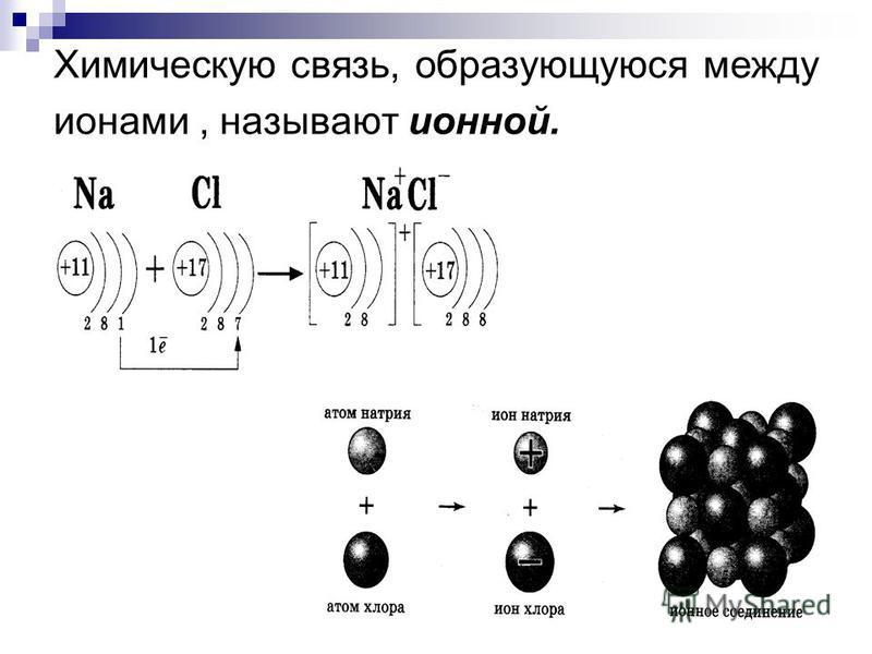 Химическую связь, образующуюся между ионами, называют ионной.