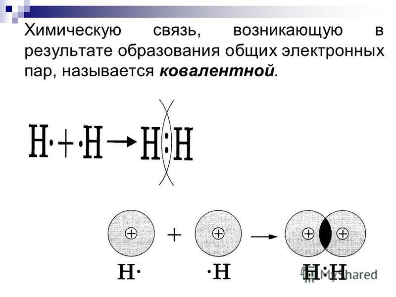 Химическую связь, возникающую в результате образования общих электронных пар, называется ковалентной.