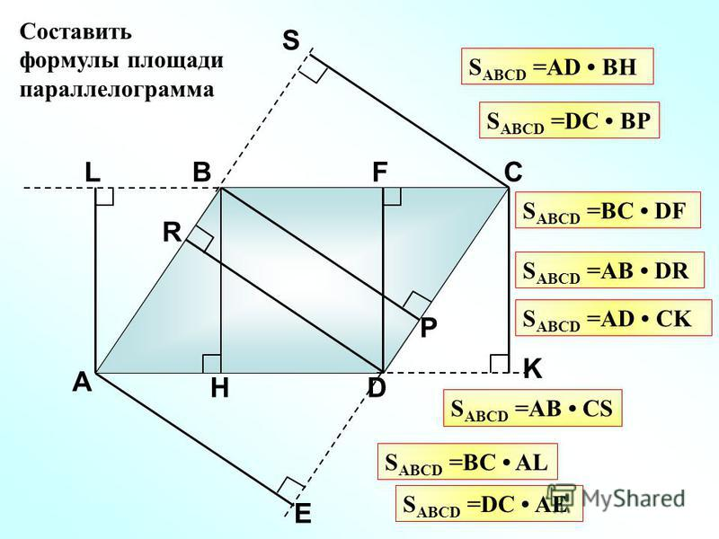 А ВС D H K Составить формулы площади параллелограмма Р S FL R E S ABCD =АD BH S ABCD =DC BP S ABCD =AB DR S ABCD =BC DF S ABCD =AD CK S ABCD =AB CS S ABCD =BC AL S ABCD =DC AE